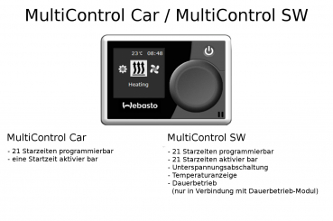 T6 Webasto MultiControl Car