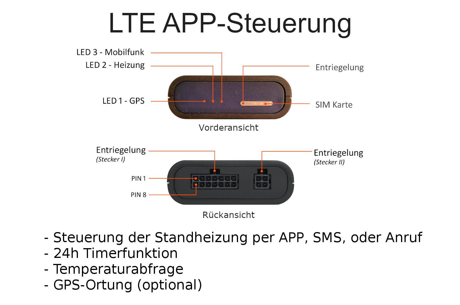 GSM-APP Steuerung